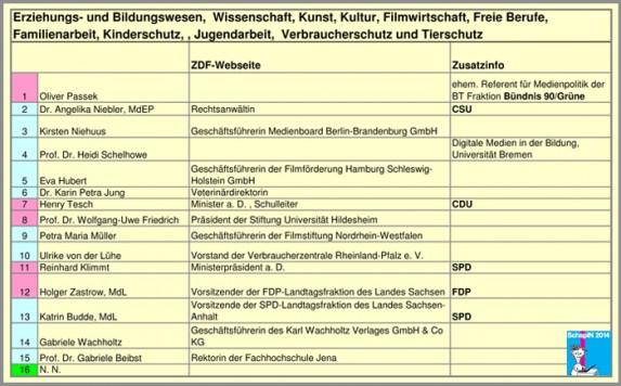 SchspIN_Fernsehrat_2