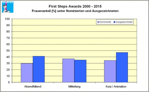 SchspIN_FirstSteps_3